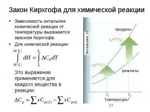 Закон Кирхгофа для химической реакции Зависимость энтальпии химической реакции о