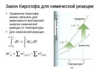 Закон Кирхгофа для химической реакции Уравнение Кирхгофа можно записать для зави