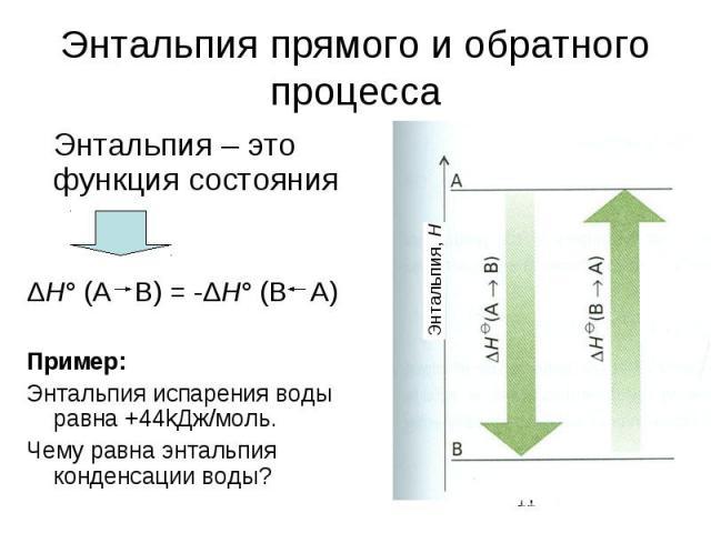 Энтальпия прямого и обратного процесса Энтальпия – это функция состояния ΔH° (A B) = -ΔH° (B A) Пример: Энтальпия испарения воды равна +44kДж/моль. Чему равна энтальпия конденсации воды?