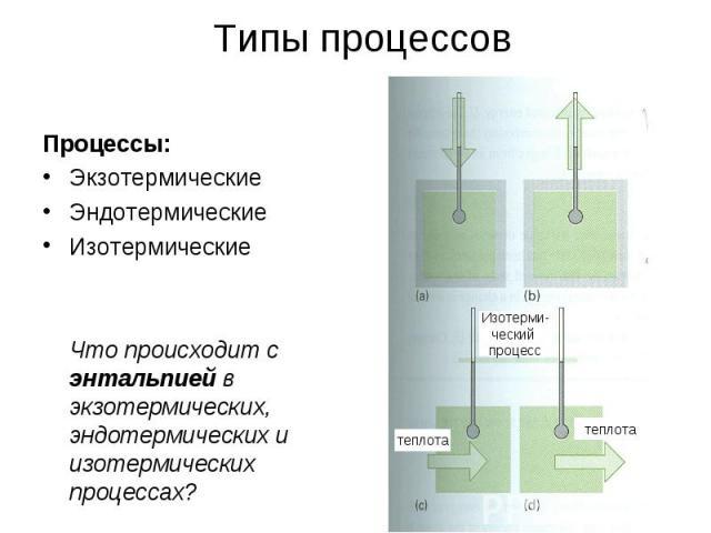 Типы процессов Процессы: Экзотермические Эндотермические Изотермические Что происходит с энтальпией в экзотермических, эндотермических и изотермических процессах?