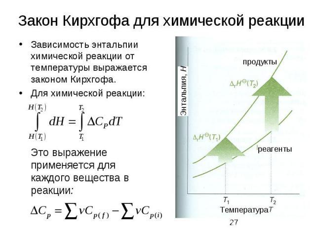 Закон Кирхгофа для химической реакции Зависимость энтальпии химической реакции от температуры выражается законом Кирхгофа. Для химической реакции: Это выражение применяется для каждого вещества в реакции: