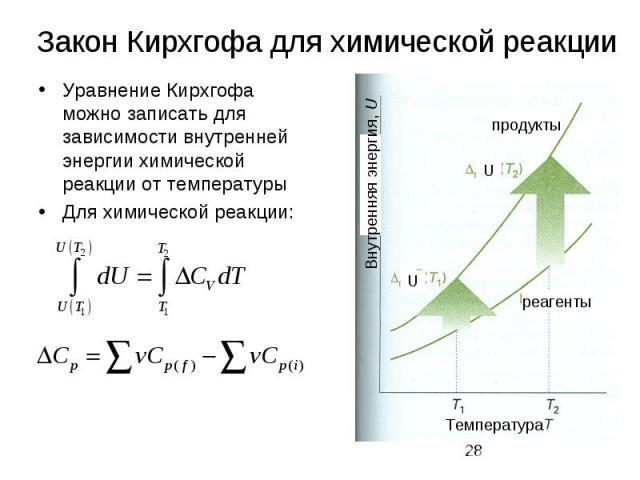Закон Кирхгофа для химической реакции Уравнение Кирхгофа можно записать для зависимости внутренней энергии химической реакции от температуры Для химической реакции: