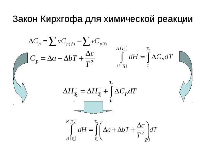 Закон Кирхгофа для химической реакции