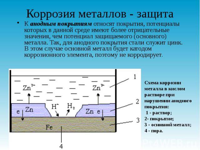 Коррозия металлов - защита К анодным покрытиям относят покрытия, потенциалы которых в данной среде имеют более отрицательные значения, чем потенциал защищаемого (основного) металла. Так, для анодного покрытия стали служит цинк. В этом случае основно…