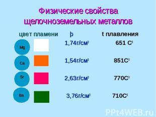 Физические свойства щелочноземельных металлов цвет пламени þ t плавления 1,74г/с