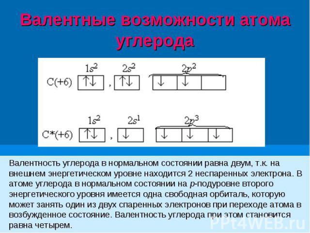 Валентность углерода в нормальном состоянии равна двум, т.к. на внешнем энергетическом уровне находится 2 неспаренных электрона. В атоме углерода в нормальном состоянии на р-подуровне второго энергетического уровня имеется одна свободная орбиталь, к…