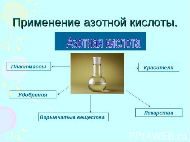 Применение азотной кислоты.