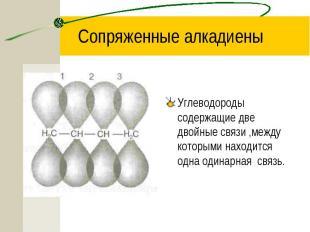 Сопряженные алкадиены Углеводороды содержащие две двойные связи ,между которыми