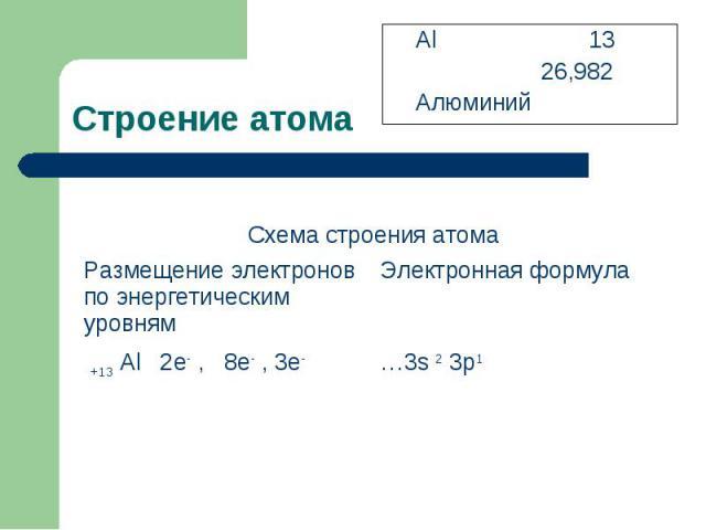 Al 13 Al 13 26,982 Алюминий