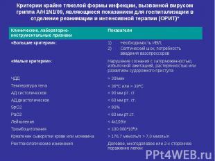 Критерии крайне тяжелой формы инфекции, вызванной вирусом гриппа A/H1N1/09, явля