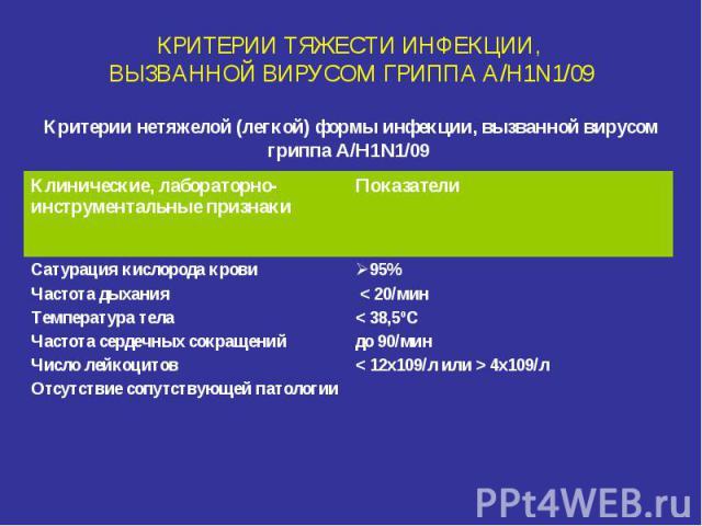 КРИТЕРИИ ТЯЖЕСТИ ИНФЕКЦИИ, ВЫЗВАННОЙ ВИРУСОМ ГРИППА A/H1N1/09 Критерии нетяжелой (легкой) формы инфекции, вызванной вирусом гриппа A/H1N1/09