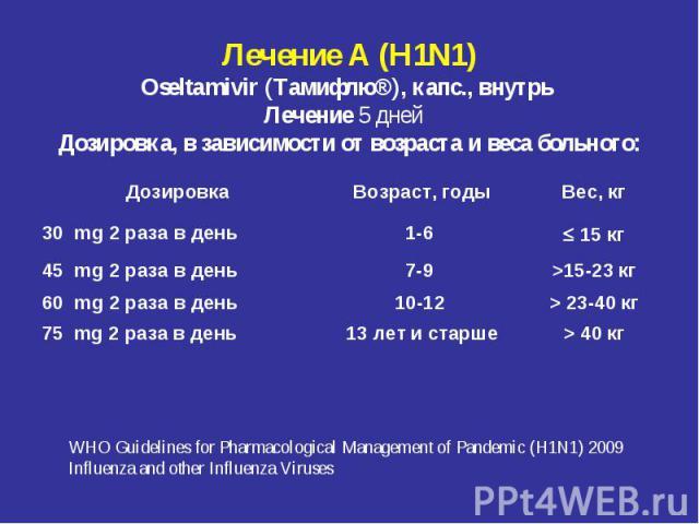 Лечение А (H1N1) Oseltamivir (Тамифлю®), капс., внутрь Лечение 5 дней  Дозировка, в зависимости от возраста и веса больного: