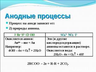 Процесс на аноде зависит от: Процесс на аноде зависит от: 2) природы аниона. 2RC