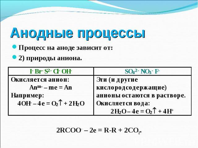 Процесс на аноде зависит от: Процесс на аноде зависит от: 2) природы аниона. 2RCOO- – 2e = R-R + 2CO2.