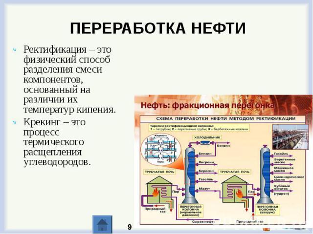 ПЕРЕРАБОТКА НЕФТИ Ректификация – это физический способ разделения смеси компонентов, основанный на различии их температур кипения. Крекинг – это процесс термического расщепления углеводородов.