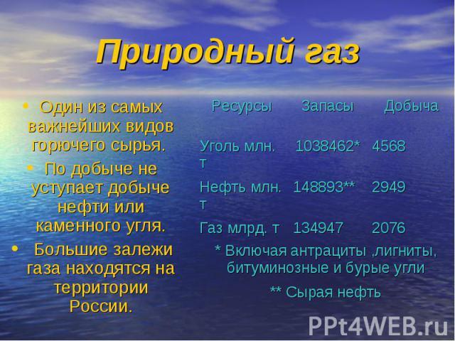 Один из самых важнейших видов горючего сырья. Один из самых важнейших видов горючего сырья. По добыче не уступает добыче нефти или каменного угля. Большие залежи газа находятся на территории России.