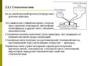 2.3.1 Стеклопластики 2.3.1 Стеклопластики из-за своей высокой прочности представ