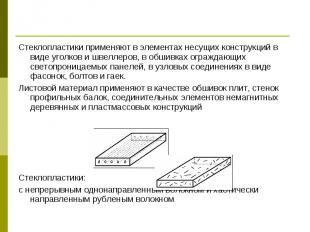 Стеклопластики применяют в элементах несущих конструкций в виде уголков и швелле