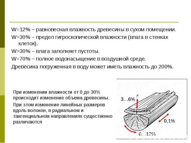 W=12% – равновесная влажность древесины в сухом помещении. W=12% – равновесная влажность древесины в сухом помещении. W=30% – предел гигроскопической влажности (влага в стенках клеток). W>30% – влага заполняет пустоты. W=70% – полное водонасыщени…
