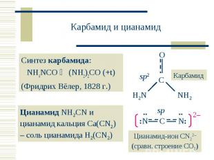Синтез карбамида: Синтез карбамида: NH4NCO (NH2)2CO (+t) (Фридрих Вёлер, 1828 г.