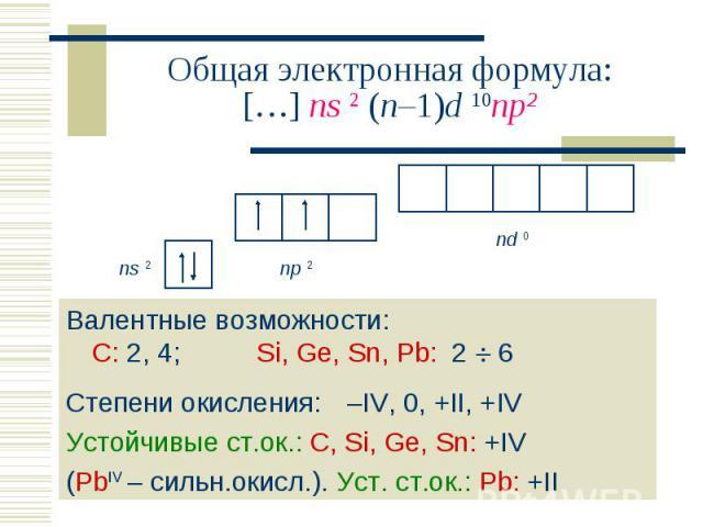 Валентные возможности: С: 2, 4; Si, Ge, Sn, Pb: 2 6 Валентные возможности: С: 2, 4; Si, Ge, Sn, Pb: 2 6