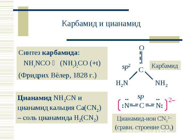 Синтез карбамида: Синтез карбамида: NH4NCO (NH2)2CO (+t) (Фридрих Вёлер, 1828 г.)