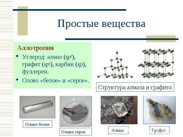 Аллотропия Аллотропия Углерод: алмаз (sp3), графит (sp2), карбин (sp), фуллерен. Олово «белое» и «серое».