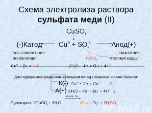 Схема электролиза раствора сульфата меди (II) CuSO4 (-)Катод Cu2+ + SO42- Анод(+