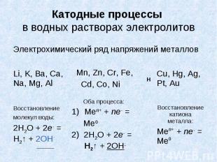 Катодные процессы в водных растворах электролитов