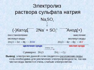 Электролиз раствора сульфата натрия Na2SO4 (-)Катод 2Na+ + SO42- Анод(+) восстан