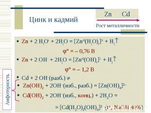 Zn + 2 H3O+ + 2H2O = [Zn+II(H2O)4] + + H2 Zn + 2 H3O+ + 2H2O = [Zn+II(H2O)4] + +