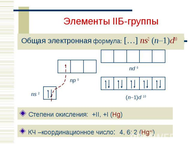Общая электронная формула: […] ns2 (n–1)d10 Общая электронная формула: […] ns2 (n–1)d10