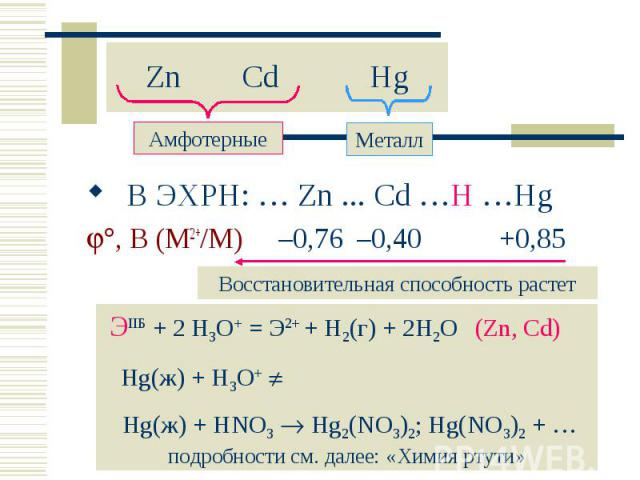 В ЭХРН: … Zn ... Cd …H …Hg В ЭХРН: … Zn ... Cd …H …Hg , В (M2+/M) –0,76 –0,40 +0,85