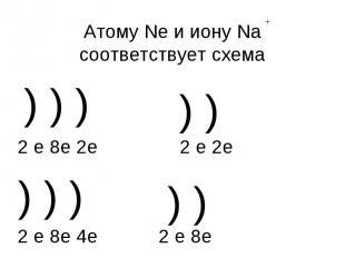 Атому Ne и иону Na соответствует схема