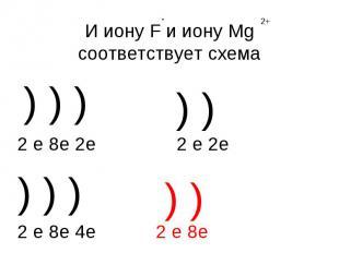 И иону F и иону Mg соответствует схема