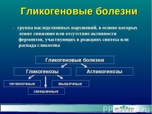 Гликогеновые болезни - группа наследственных нарушений, в основе которых лежит с