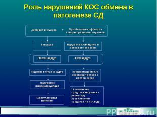 Роль нарушений КОС обмена в патогенезе СД