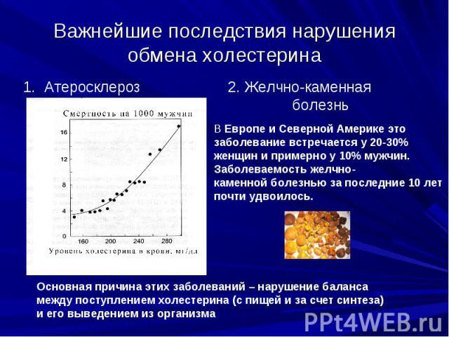 Важнейшие последствия нарушения обмена холестерина