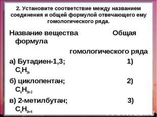 Название вещества Общая формула Название вещества Общая формула гомологического