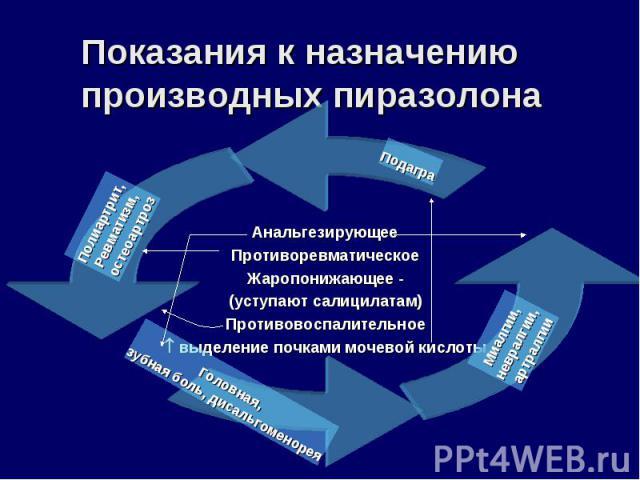 Показания к назначению производных пиразолона