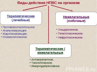 Виды действия НПВС на организм