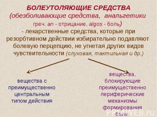 БОЛЕУТОЛЯЮЩИЕ СРЕДСТВА (обезболивающие средства, анальгетики греч. аn - отрицани
