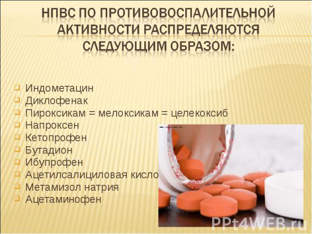 Индометацин Индометацин Диклофенак Пироксикам = мелоксикам = целекоксиб Напроксен Кетопрофен Бутадион Ибупрофен Ацетилсалициловая кислота Метамизол натрия Ацетаминофен