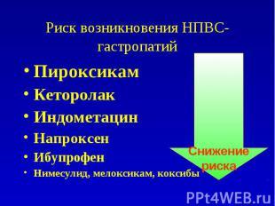 Риск возникновения НПВС-гастропатий Пироксикам Кеторолак Индометацин Напроксен И