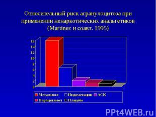 Относительный риск агранулоцитоза при применении ненаркотических анальгетиков (M