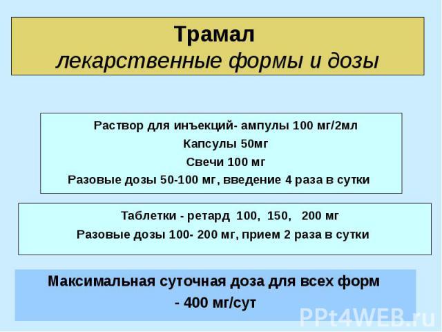 Раствор для инъекций- ампулы 100 мг/2мл Раствор для инъекций- ампулы 100 мг/2мл Капсулы 50мг Свечи 100 мг Разовые дозы 50-100 мг, введение 4 раза в сутки