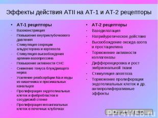 Эффекты действия АТII на АТ-1 и АТ-2 рецепторы АТ-1 рецепторы Вазоконстрикция По