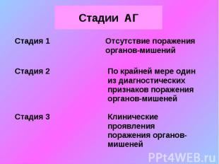 Стадии АГ