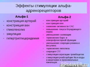 Эффекты стимуляции альфа-адренорецепторов Альфа-1 - констрикция артерий констрик