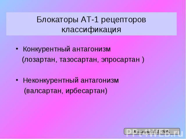 Блокаторы АТ-1 рецепторов классификация Конкурентный антагонизм (лозартан, тазосартан, эпросартан ) Неконкурентный антагонизм (валсартан, ирбесартан)